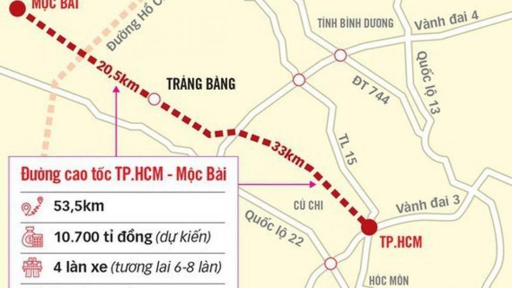 Chính phủ giao TPHCM đại diện làm cao tốc đi Mộc Bài